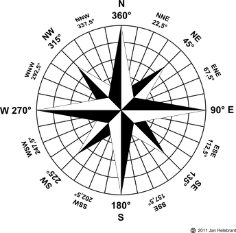 Suunto MC-2 NH Compass Review
